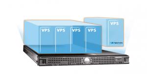 hosting szolgáltatás VPS
